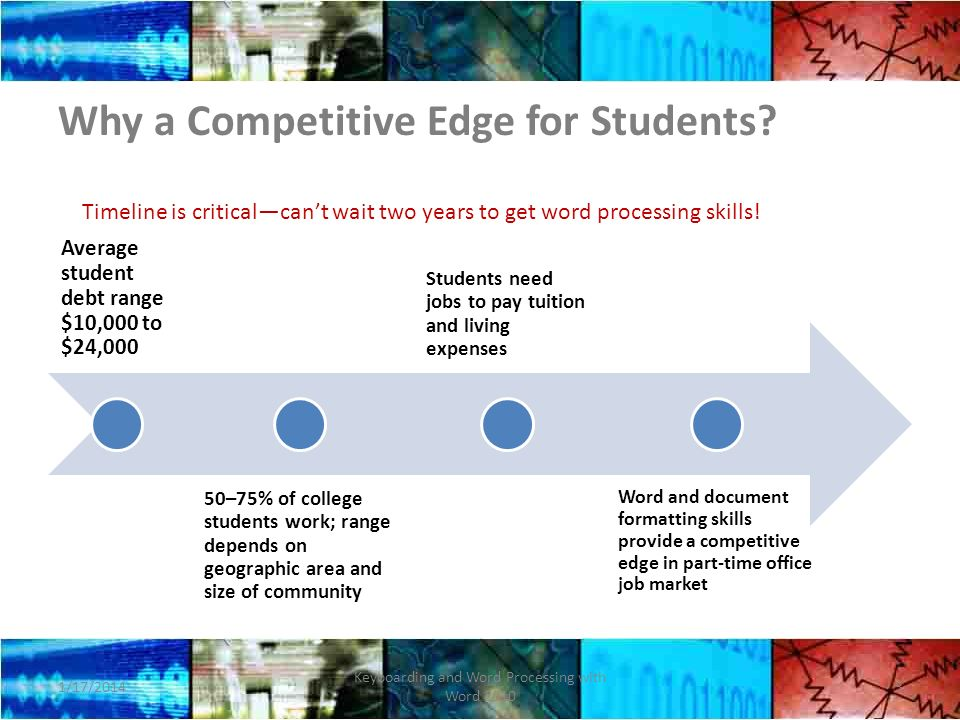 Why a Competitive Edge for Students.
