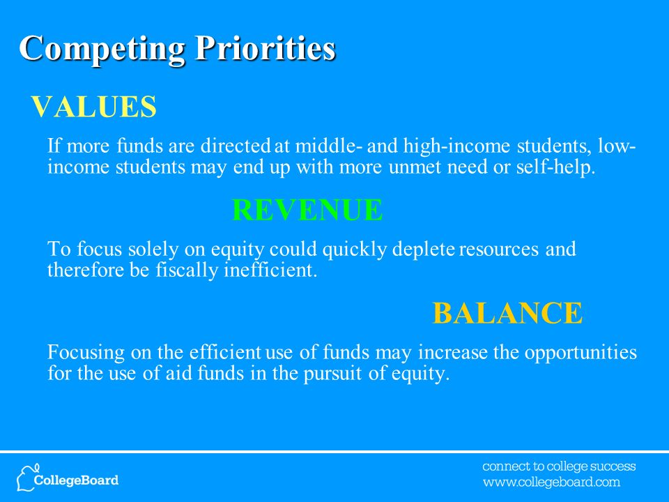 Competing Priorities VALUES If more funds are directed at middle- and high-income students, low- income students may end up with more unmet need or self-help.
