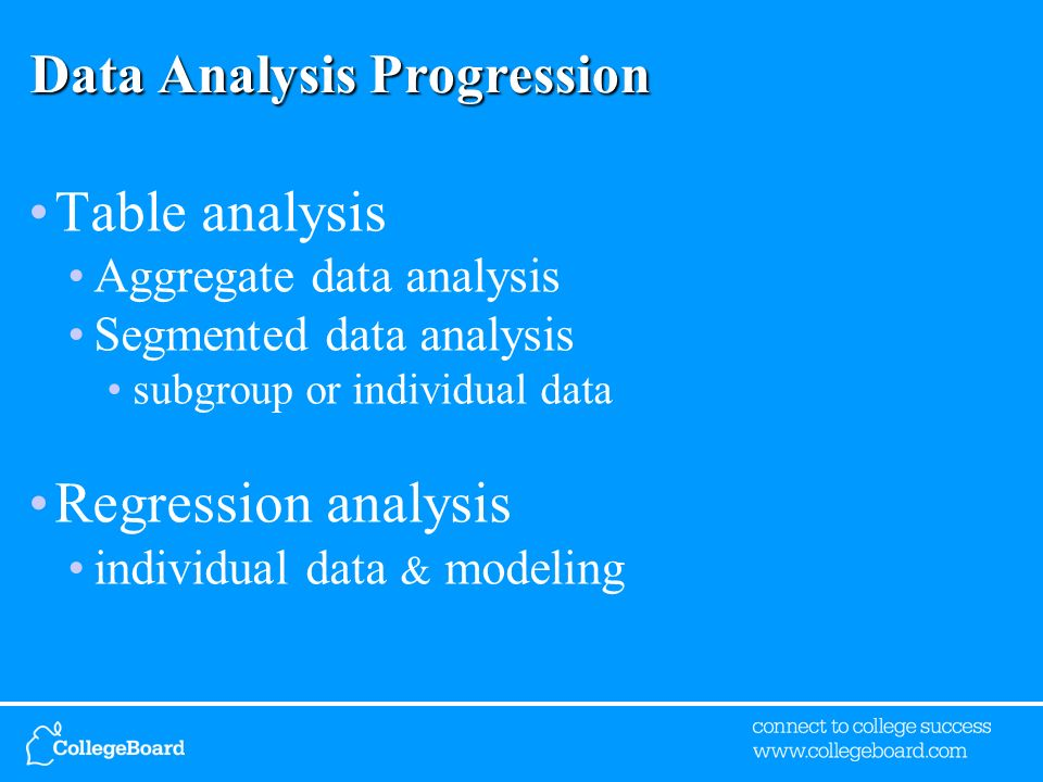 Data Analysis Progression Table analysis Aggregate data analysis Segmented data analysis subgroup or individual data Regression analysis individual data & modeling