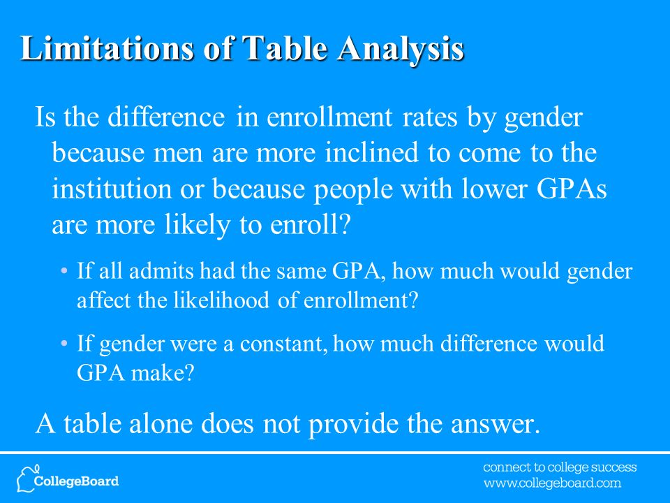 Limitations of Table Analysis Is the difference in enrollment rates by gender because men are more inclined to come to the institution or because people with lower GPAs are more likely to enroll.