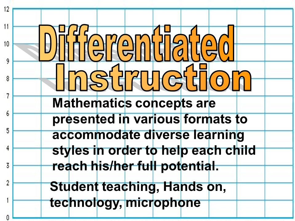 Mathematics concepts are presented in various formats to accommodate diverse learning styles in order to help each child reach his/her full potential.
