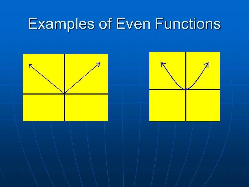 Examples of Even Functions