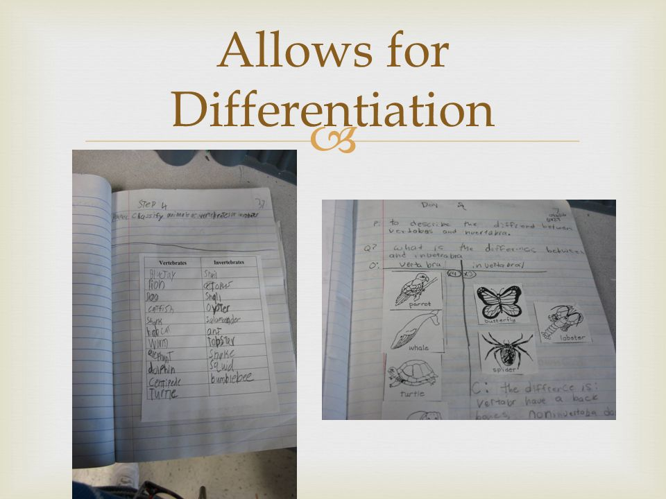 Allows for Differentiation