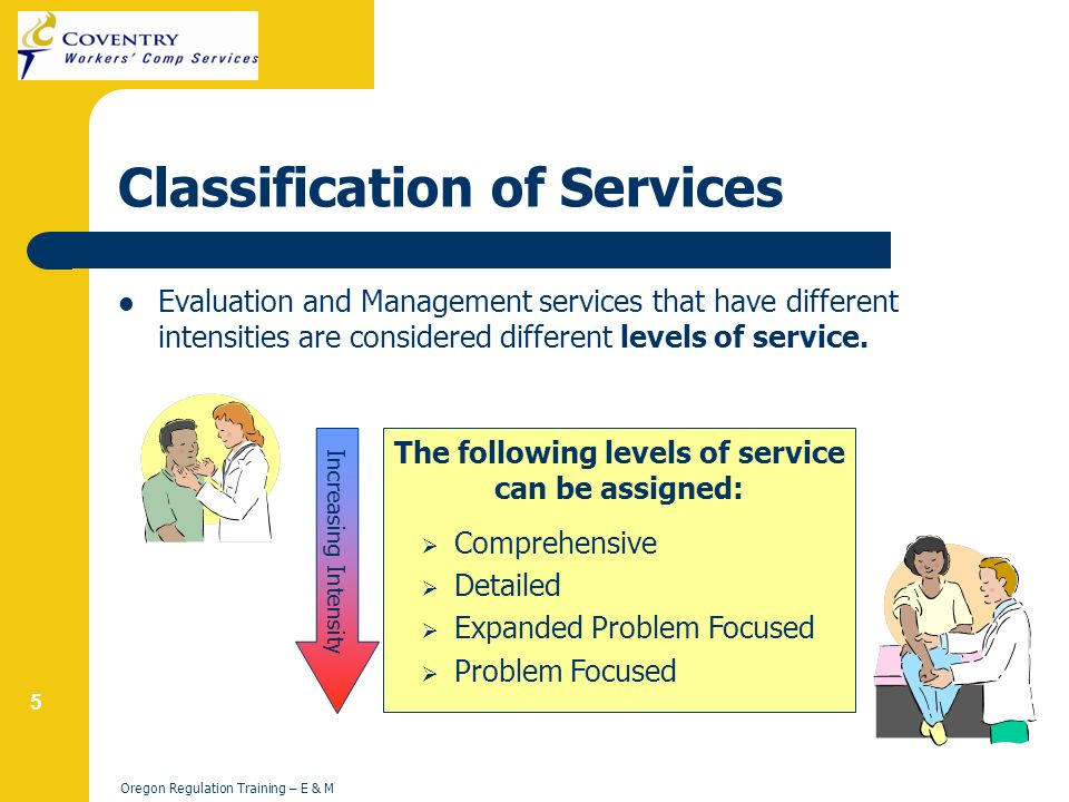 5 Oregon Regulation Training – E & M Classification of Services Evaluation and Management services that have different intensities are considered different levels of service.