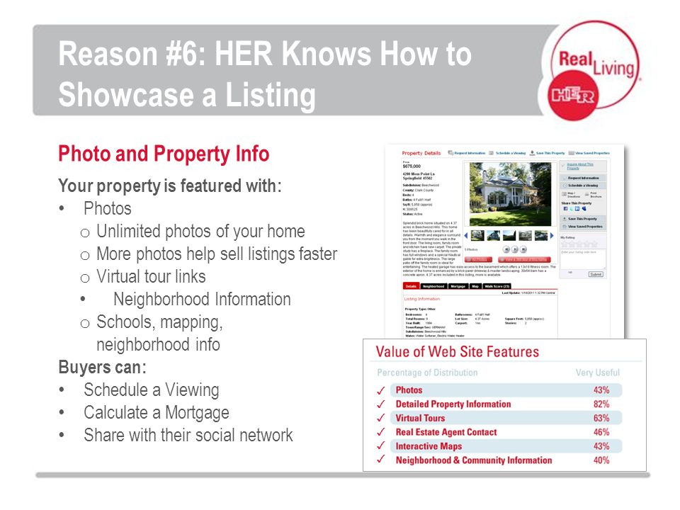 Photo and Property Info Your property is featured with: Photos o Unlimited photos of your home o More photos help sell listings faster o Virtual tour links Neighborhood Information o Schools, mapping, neighborhood info Buyers can: Schedule a Viewing Calculate a Mortgage Share with their social network Reason #6: HER Knows How to Showcase a Listing