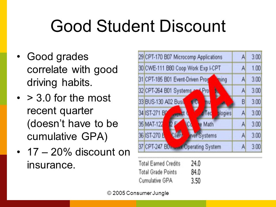 © 2005 Consumer Jungle Good Student Discount Good grades correlate with good driving habits.