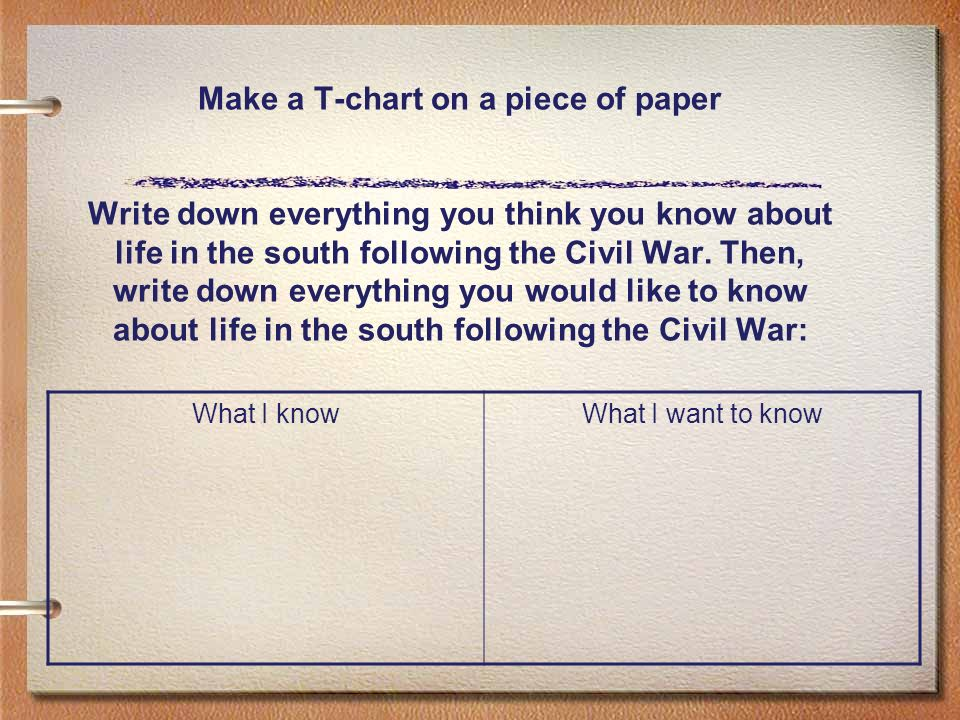 Make a T-chart on a piece of paper Write down everything you think you know about life in the south following the Civil War.