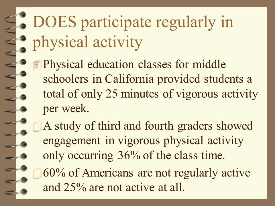 DOES participate regularly in physical activity 4 Physical education classes for middle schoolers in California provided students a total of only 25 minutes of vigorous activity per week.