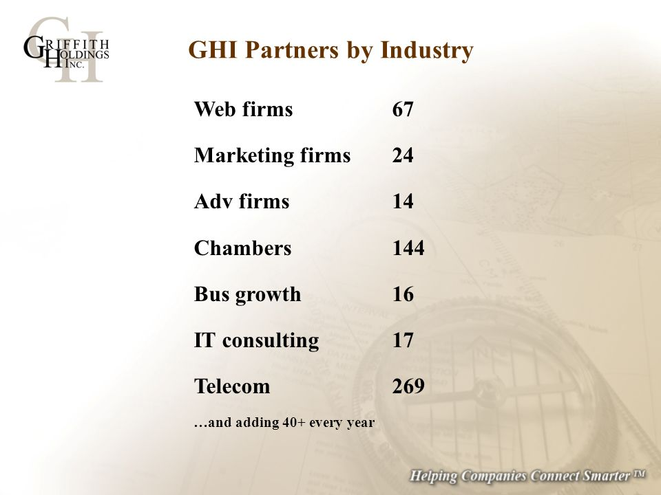 Web firms67 Marketing firms 24 Adv firms14 Chambers144 Bus growth16 IT consulting17 Telecom269 …and adding 40+ every year GHI Partners by Industry