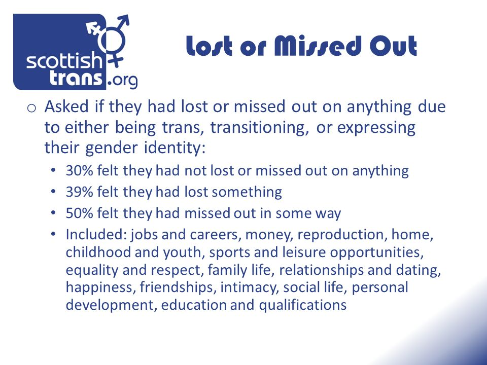 Lost or Missed Out o Asked if they had lost or missed out on anything due to either being trans, transitioning, or expressing their gender identity: 30% felt they had not lost or missed out on anything 39% felt they had lost something 50% felt they had missed out in some way Included: jobs and careers, money, reproduction, home, childhood and youth, sports and leisure opportunities, equality and respect, family life, relationships and dating, happiness, friendships, intimacy, social life, personal development, education and qualifications