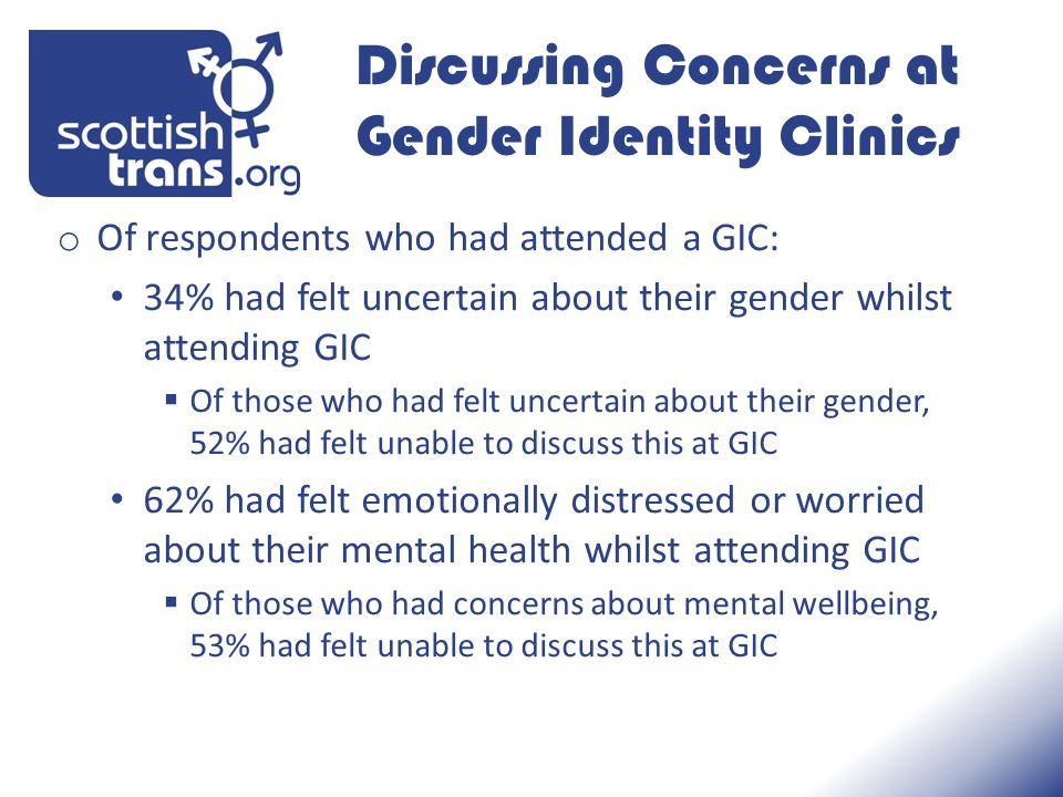 Discussing Concerns at Gender Identity Clinics o Of respondents who had attended a GIC: 34% had felt uncertain about their gender whilst attending GIC Of those who had felt uncertain about their gender, 52% had felt unable to discuss this at GIC 62% had felt emotionally distressed or worried about their mental health whilst attending GIC Of those who had concerns about mental wellbeing, 53% had felt unable to discuss this at GIC