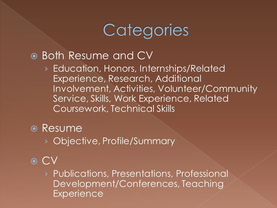 Both Resume and CV Education, Honors, Internships/Related Experience, Research, Additional Involvement, Activities, Volunteer/Community Service, Skills, Work Experience, Related Coursework, Technical Skills Resume Objective, Profile/Summary CV Publications, Presentations, Professional Development/Conferences, Teaching Experience