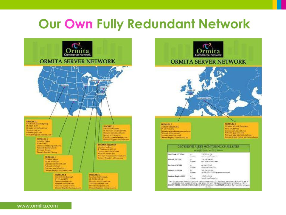 www.ormita.com Our Own Fully Redundant Network