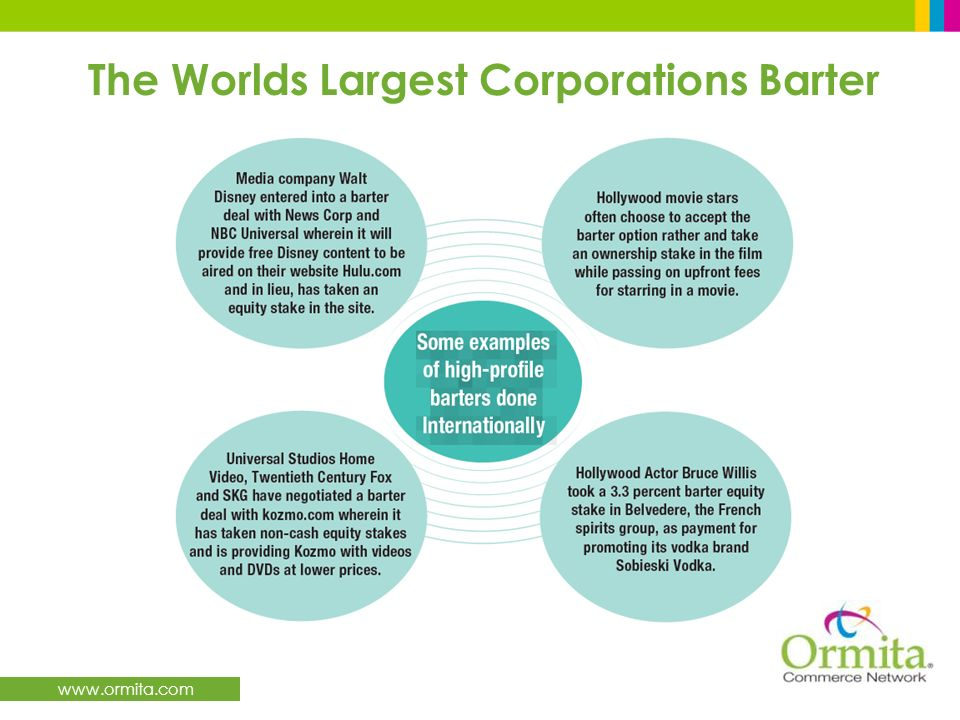 www.ormita.com The Worlds Largest Corporations Barter
