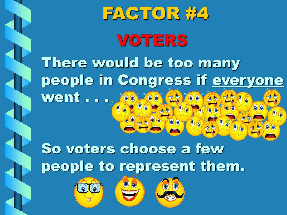 FACTOR #3 POLITICAL PARTY VIEWS Usually members of Congress agree with their political party about bills.