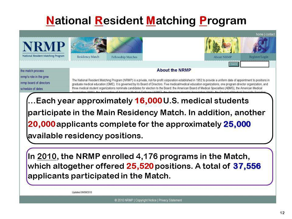 12 National Resident Matching Program …Each year approximately 16,000 U.S.