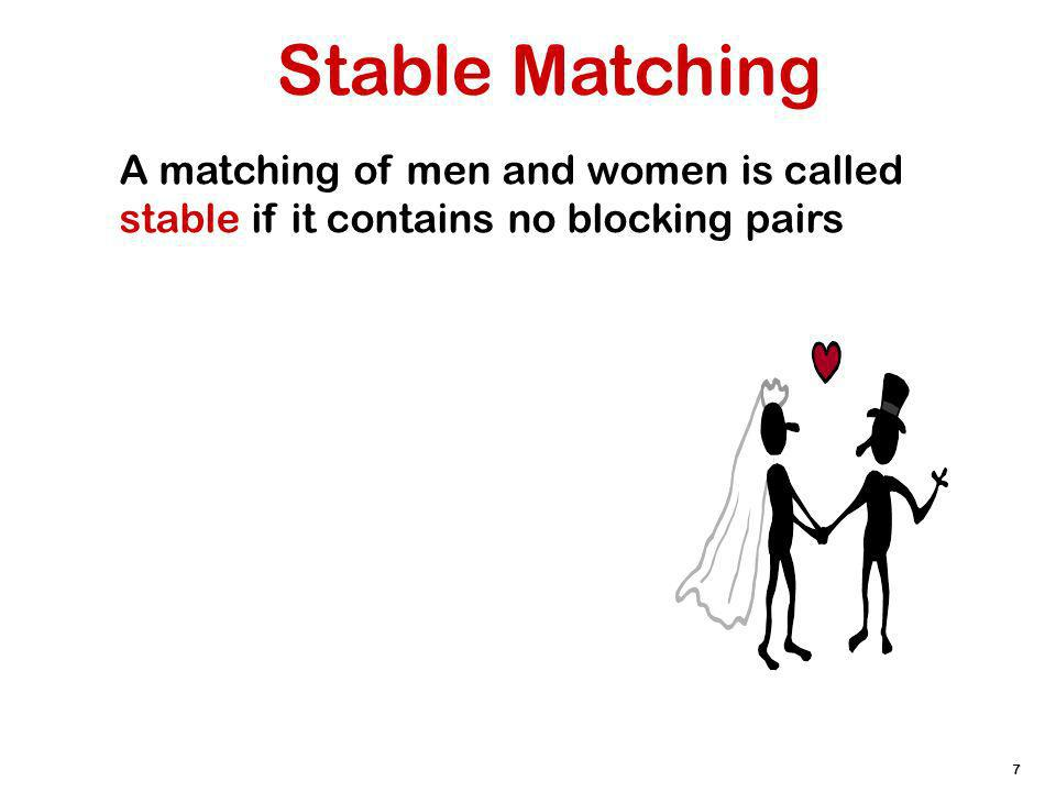 7 A matching of men and women is called stable if it contains no blocking pairs Stable Matching