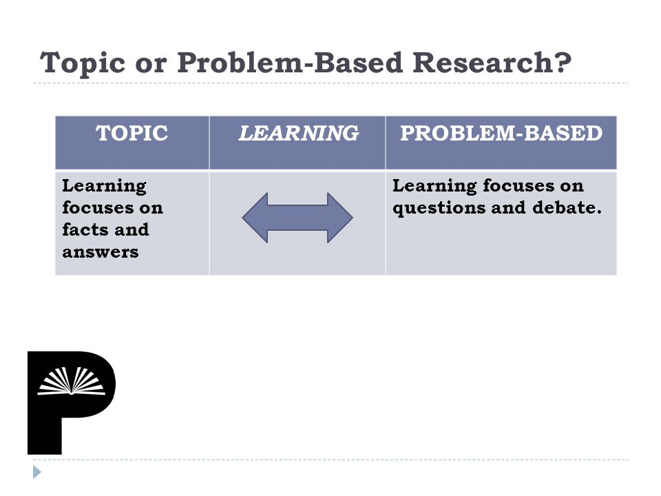 TOPIC LEARNING PROBLEM-BASED Learning focuses on facts and answers Learning focuses on questions and debate.