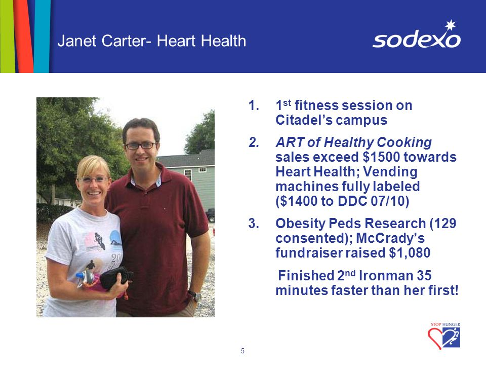 5 Janet Carter- Heart Health 1.1 st fitness session on Citadels campus 2.ART of Healthy Cooking sales exceed $1500 towards Heart Health; Vending machines fully labeled ($1400 to DDC 07/10) 3.Obesity Peds Research (129 consented); McCradys fundraiser raised $1,080 Finished 2 nd Ironman 35 minutes faster than her first!