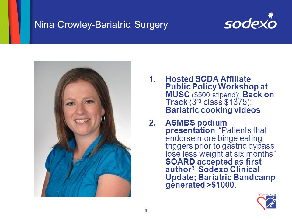 6 Nina Crowley-Bariatric Surgery 1.Hosted SCDA Affiliate Public Policy Workshop at MUSC ($500 stipend); Back on Track (3 rd class $1375); Bariatric cooking videos 2.ASMBS podium presentation: Patients that endorse more binge eating triggers prior to gastric bypass lose less weight at six months SOARD accepted as first author 3 ; Sodexo Clinical Update; Bariatric Bandcamp generated >$1000.