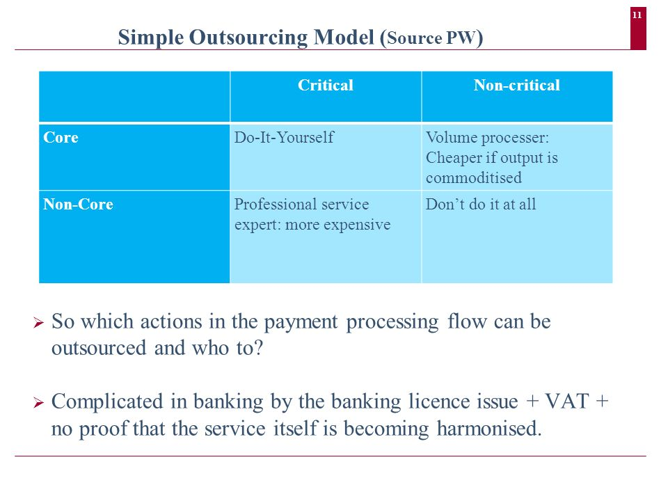 11 Simple Outsourcing Model ( Source PW ) CriticalNon-critical CoreDo-It-YourselfVolume processer: Cheaper if output is commoditised Non-CoreProfessional service expert: more expensive Dont do it at all So which actions in the payment processing flow can be outsourced and who to.
