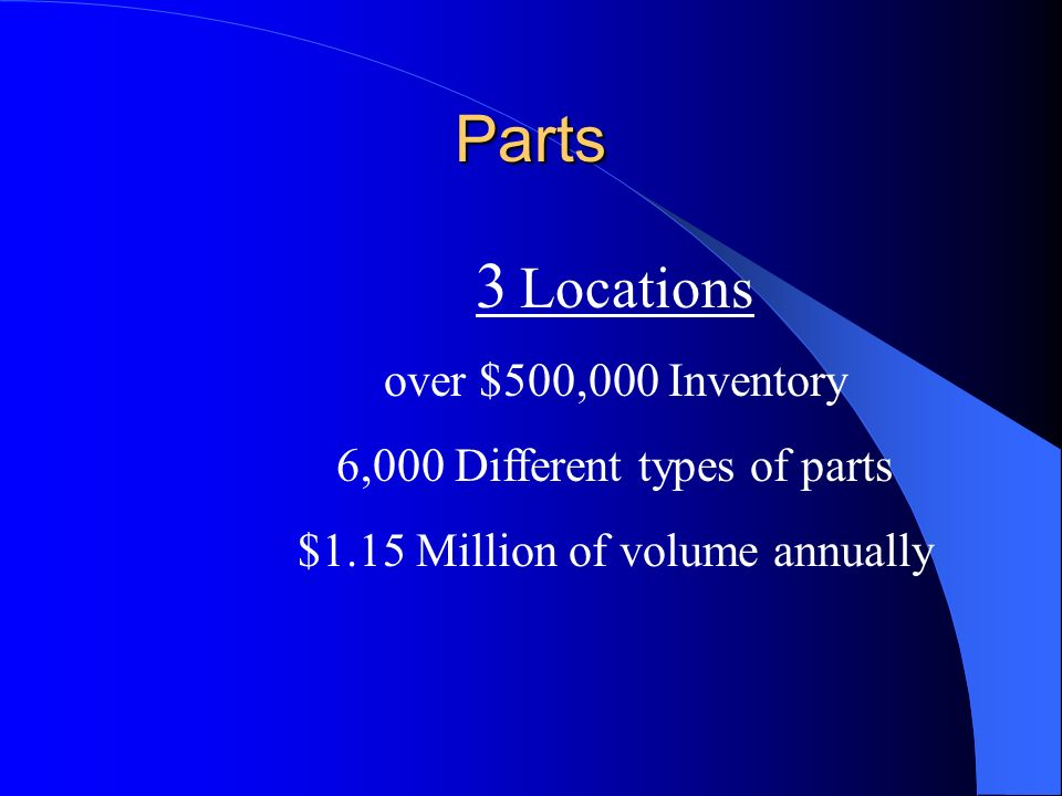 Parts 3 Locations over $500,000 Inventory 6,000 Different types of parts $1.15 Million of volume annually