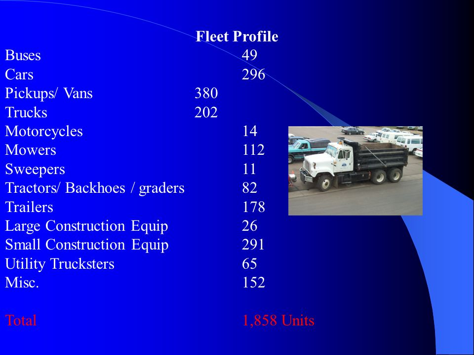 Fleet Profile Buses49 Cars 296 Pickups/ Vans 380 Trucks 202 Motorcycles 14 Mowers 112 Sweepers 11 Tractors/ Backhoes / graders82 Trailers178 Large Construction Equip 26 Small Construction Equip 291 Utility Trucksters65 Misc.152 Total 1,858 Units