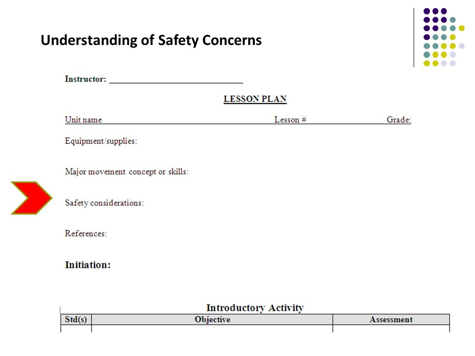 Understanding of Safety Concerns