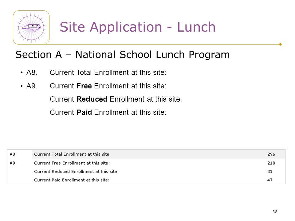 38 Site Application - Lunch Section A – National School Lunch Program A8.Current Total Enrollment at this site: A9.Current Free Enrollment at this site: Current Reduced Enrollment at this site: Current Paid Enrollment at this site:
