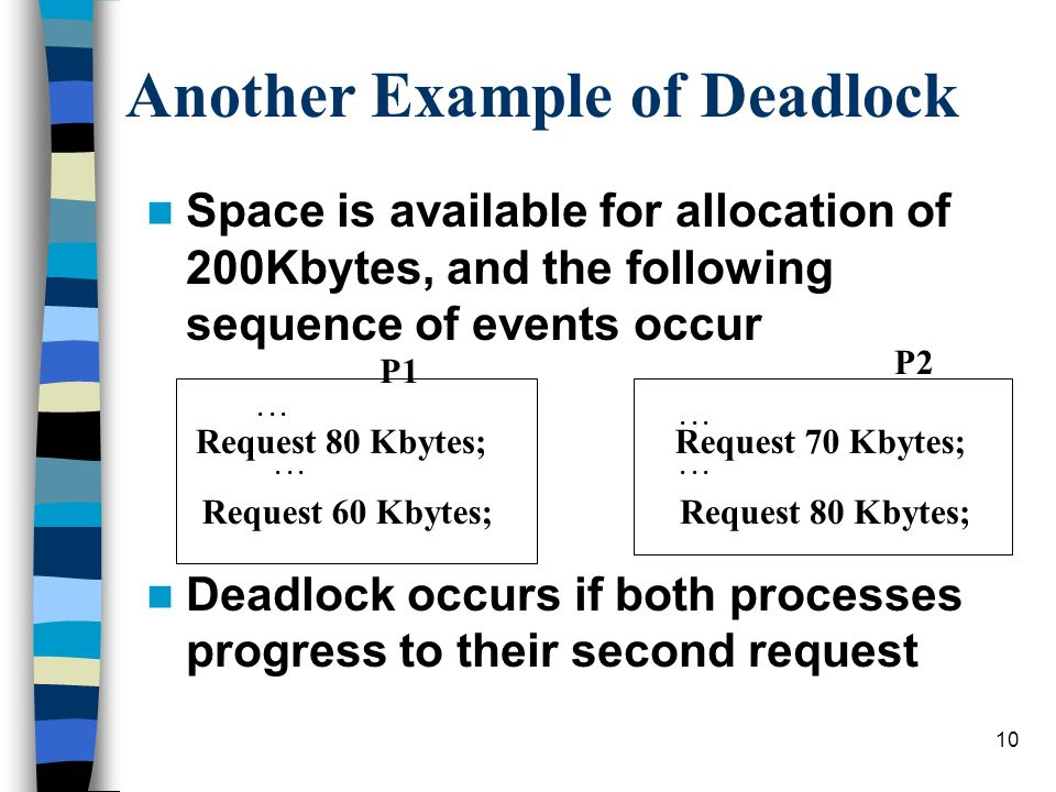 10 Another Example of Deadlock Space is available for allocation of 200Kbytes, and the following sequence of events occur Deadlock occurs if both processes progress to their second request P1...