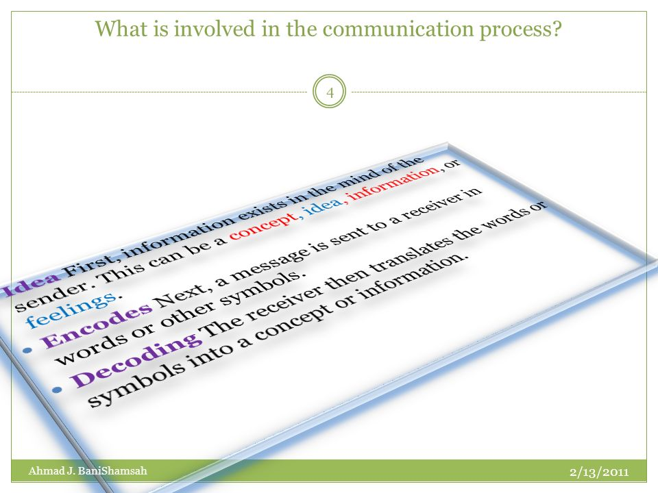 What is involved in the communication process 2/13/2011 4 Ahmad J. BaniShamsah