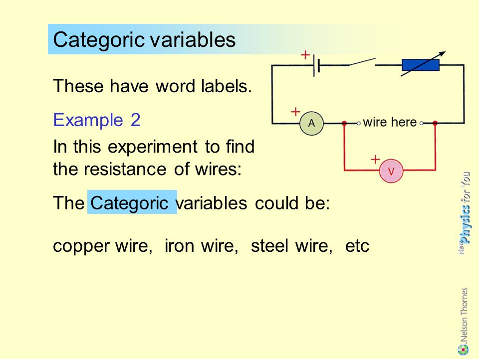 Categoric variables These have word labels.