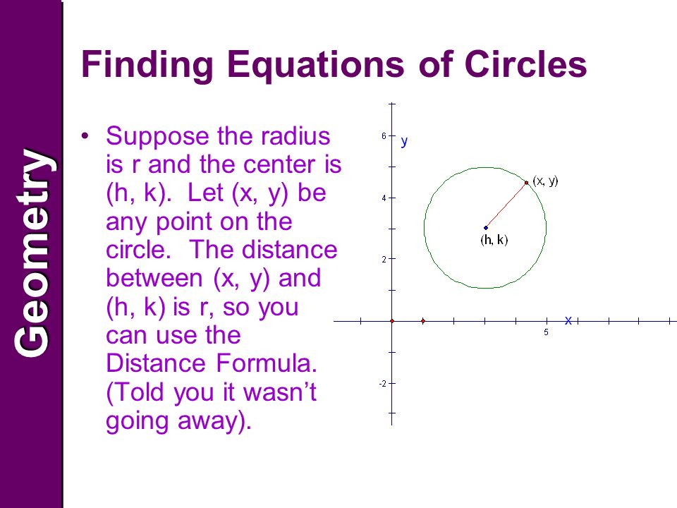 GeometryGeometry Finding Equations of Circles Suppose the radius is r and the center is (h, k).