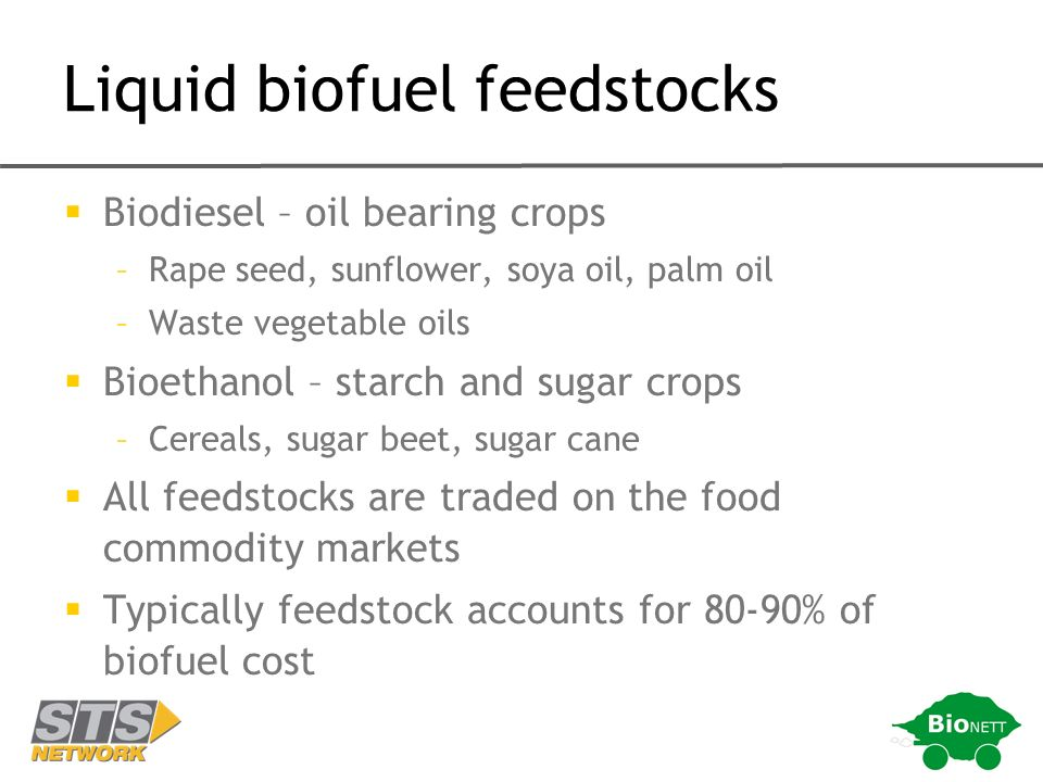 Liquid biofuel feedstocks Biodiesel – oil bearing crops –Rape seed, sunflower, soya oil, palm oil –Waste vegetable oils Bioethanol – starch and sugar crops –Cereals, sugar beet, sugar cane All feedstocks are traded on the food commodity markets Typically feedstock accounts for 80-90% of biofuel cost