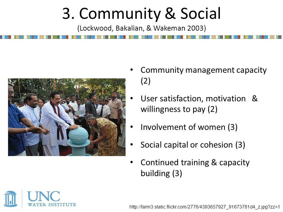 Community management capacity (2) User satisfaction, motivation & willingness to pay (2) Involvement of women (3) Social capital or cohesion (3) Continued training & capacity building (3) 3.