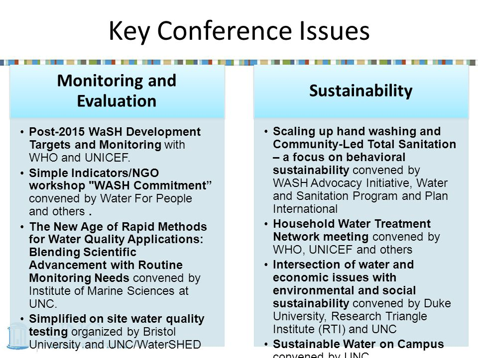 Key Conference Issues Monitoring and Evaluation Sustainability Post-2015 WaSH Development Targets and Monitoring with WHO and UNICEF.