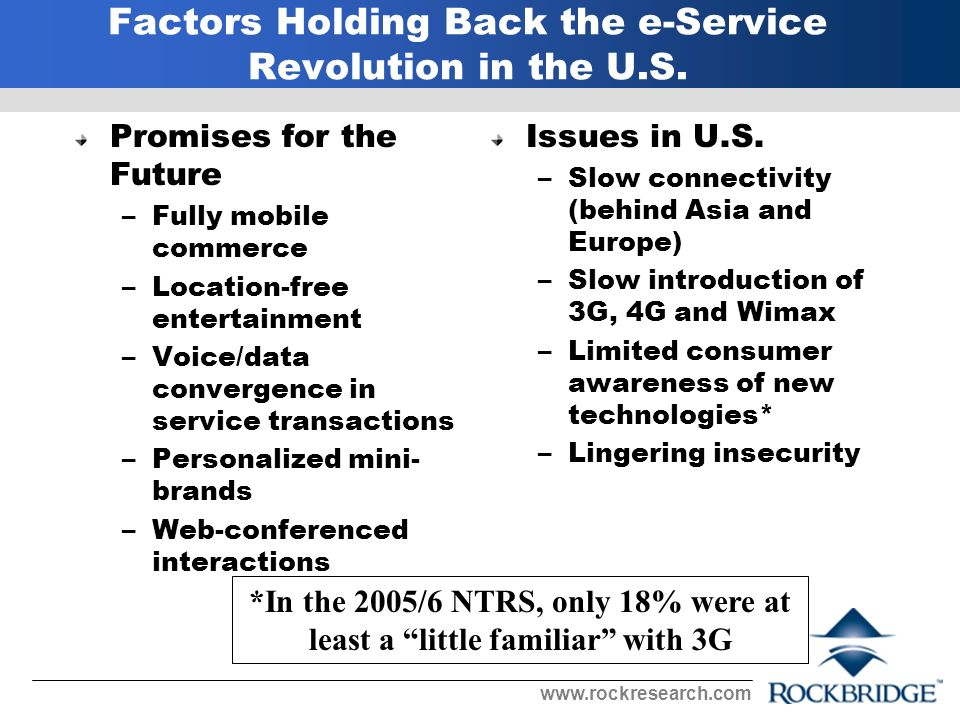 Factors Holding Back the e-Service Revolution in the U.S.
