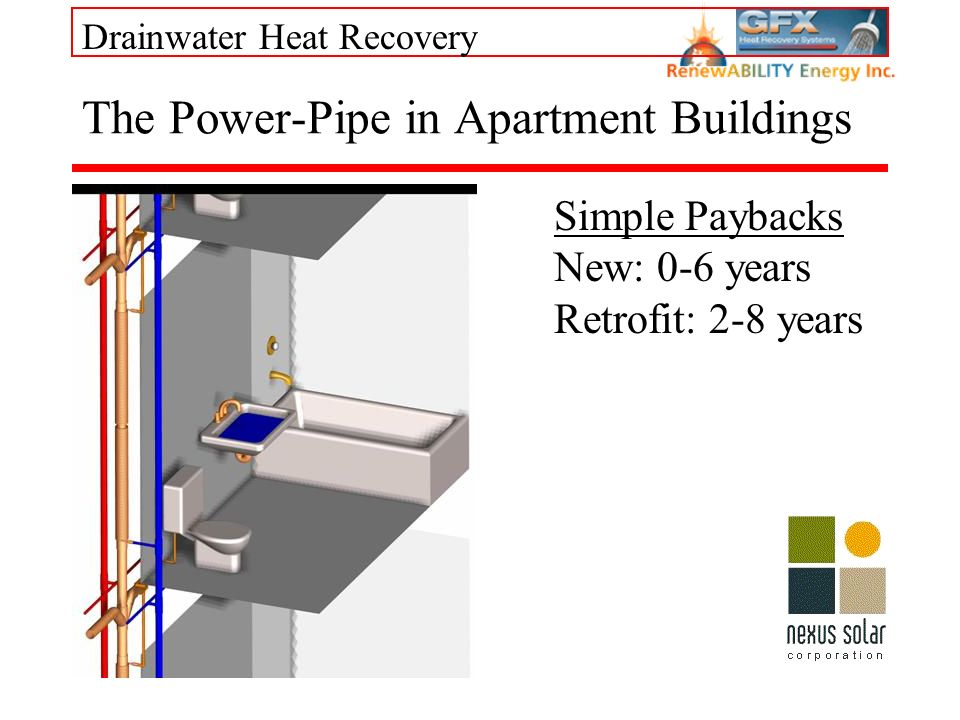 Drainwater Heat Recovery The Power-Pipe in Apartment Buildings Simple Paybacks New: 0-6 years Retrofit: 2-8 years