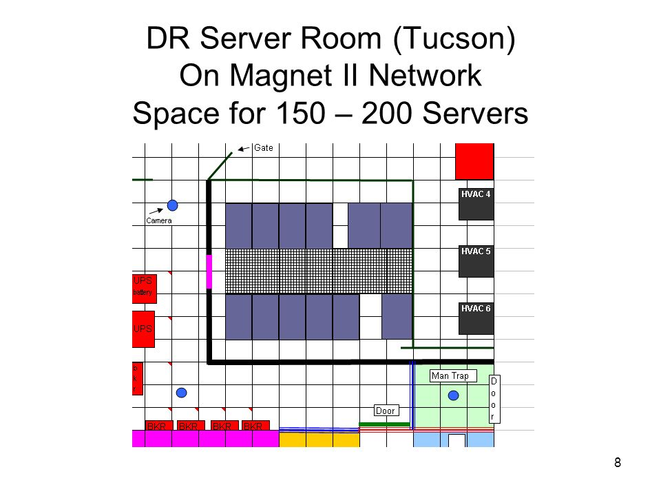 7 Second Server Room Space for 400 – 800 Servers