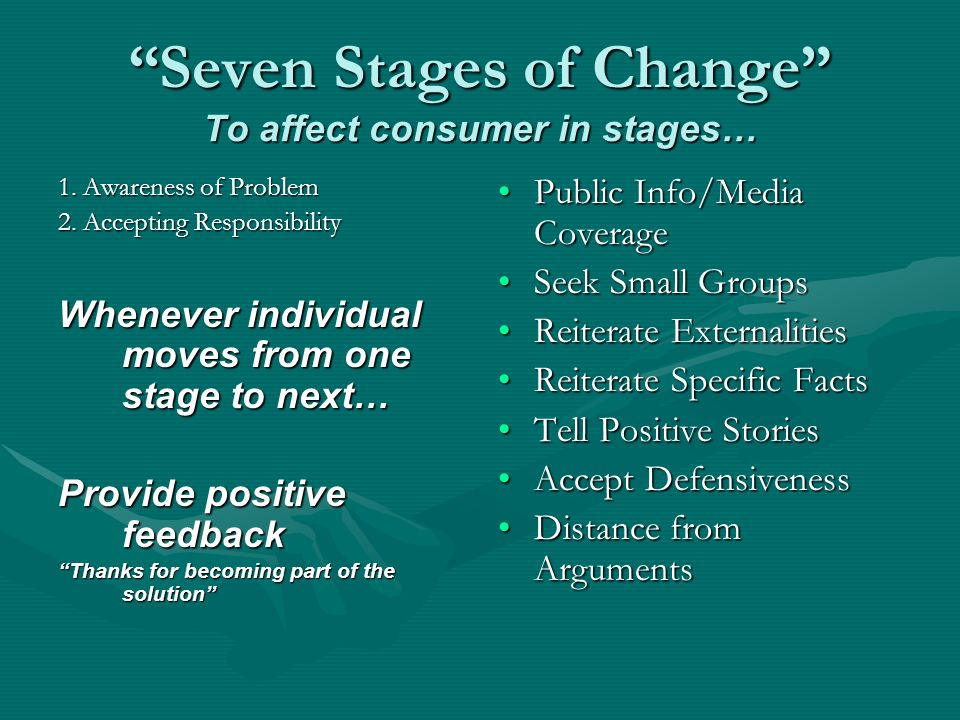 Seven Stages of Change To affect consumer in stages… 1.