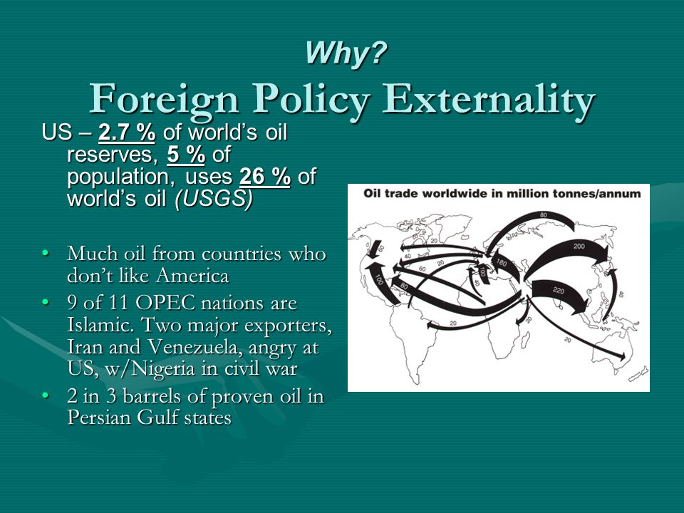 Why. Foreign Policy Externality Why.