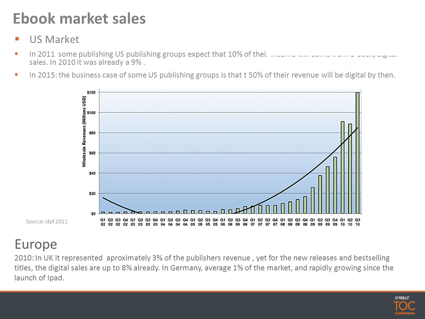 Ebook market sales US Market In 2011 some publishing US publishing groups expect that 10% of their income will come from e-book/digital sales.