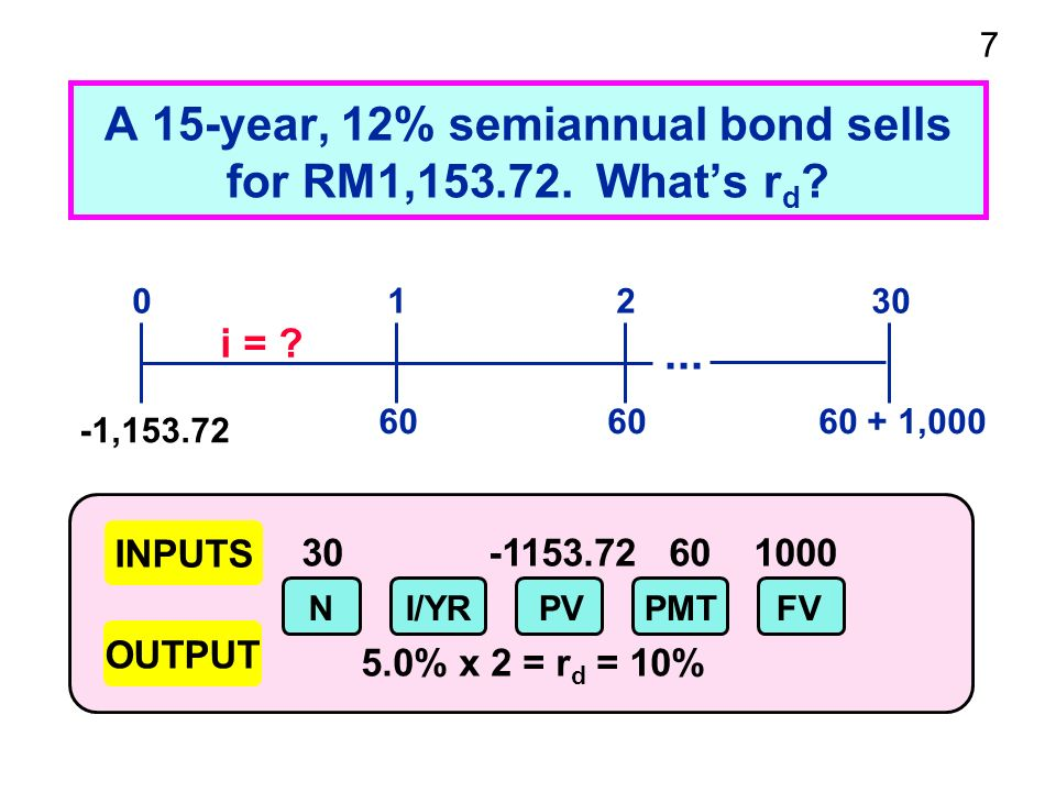 7 A 15-year, 12% semiannual bond sells for RM1,153.72.