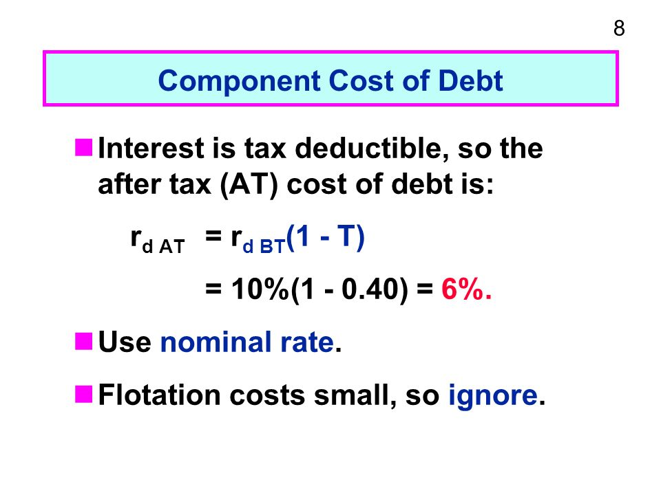 8 Component Cost of Debt Interest is tax deductible, so the after tax (AT) cost of debt is: r d AT = r d BT (1 - T) = 10%(1 - 0.40) = 6%.