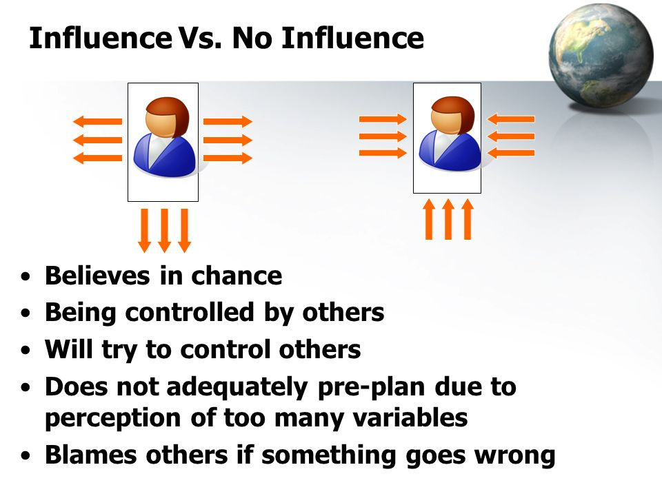 Believes in chance Being controlled by others Will try to control others Does not adequately pre-plan due to perception of too many variables Blames others if something goes wrong Influence Vs.