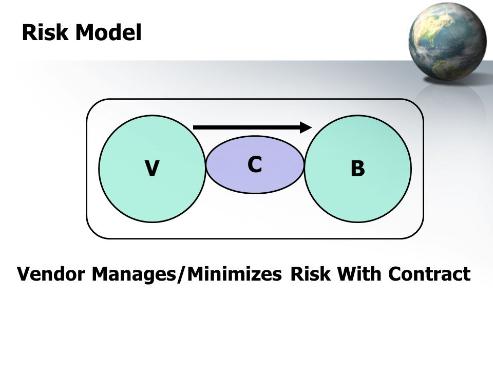 VB C Vendor Manages/Minimizes Risk With Contract Risk Model