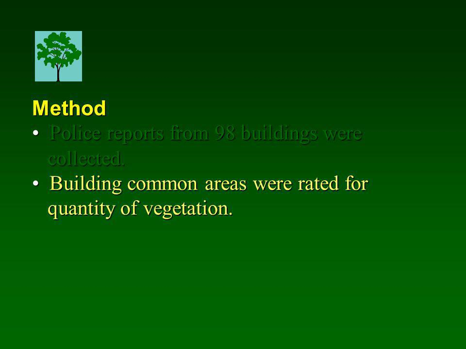 Method Police reports from 98 buildings were Police reports from 98 buildings were collected.