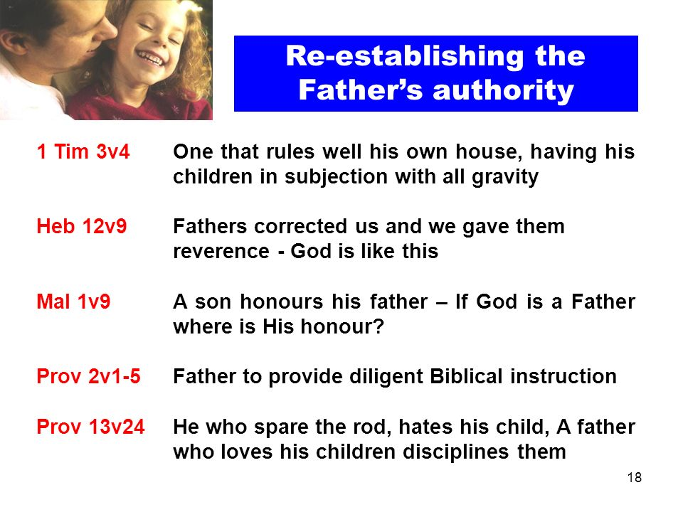 18 1 Tim 3v4One that rules well his own house, having his children in subjection with all gravity Heb 12v9Fathers corrected us and we gave them reverence - God is like this Mal 1v9A son honours his father – If God is a Father where is His honour.