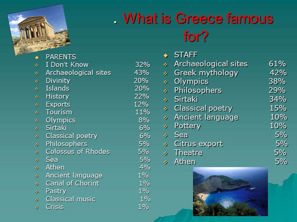 What is Greece famous for . What is Greece famous for.