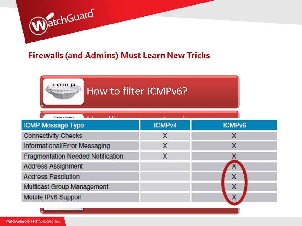 Firewalls (and Admins) Must Learn New Tricks How to filter ICMPv6.